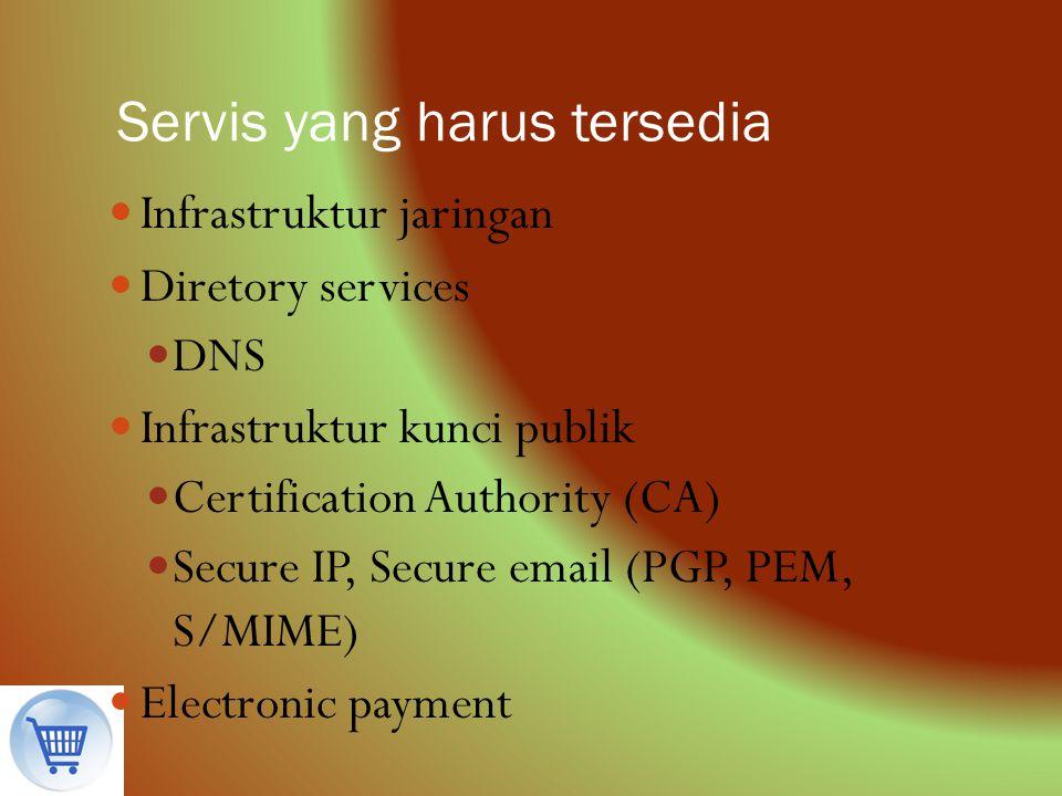 Servis yang harus tersedia Infrastruktur jaringan Diretory services DNS Infrastruktur kunci publik Certification Authority (CA) Secure IP, Secure emai