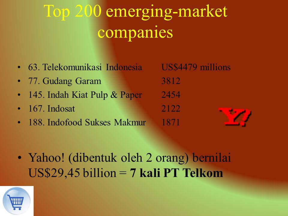Top 200 emerging-market companies 63. Telekomunikasi IndonesiaUS$4479 millions 77. Gudang Garam3812 145. Indah Kiat Pulp & Paper2454 167. Indosat2122