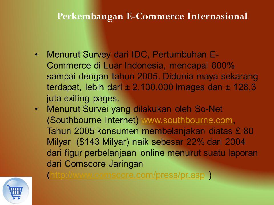 Perkembangan E-Commerce Internasional Menurut Survey dari IDC, Pertumbuhan E- Commerce di Luar Indonesia, mencapai 800% sampai dengan tahun 2005. Didu