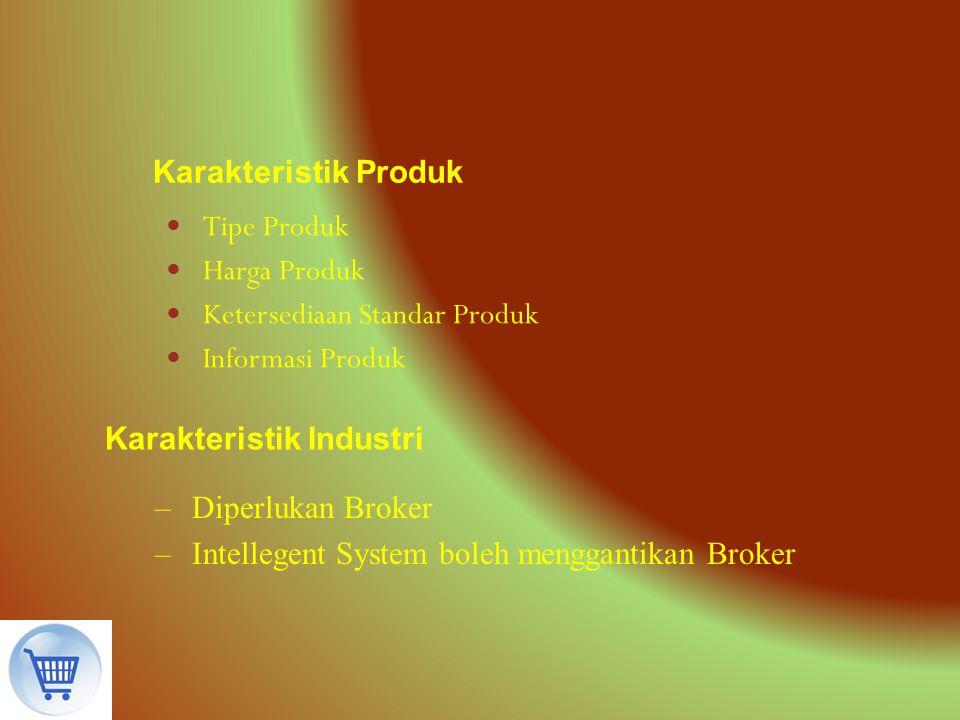 Karakteristik Produk Tipe Produk Harga Produk Ketersediaan Standar Produk Informasi Produk Karakteristik Industri –Diperlukan Broker –Intellegent Syst