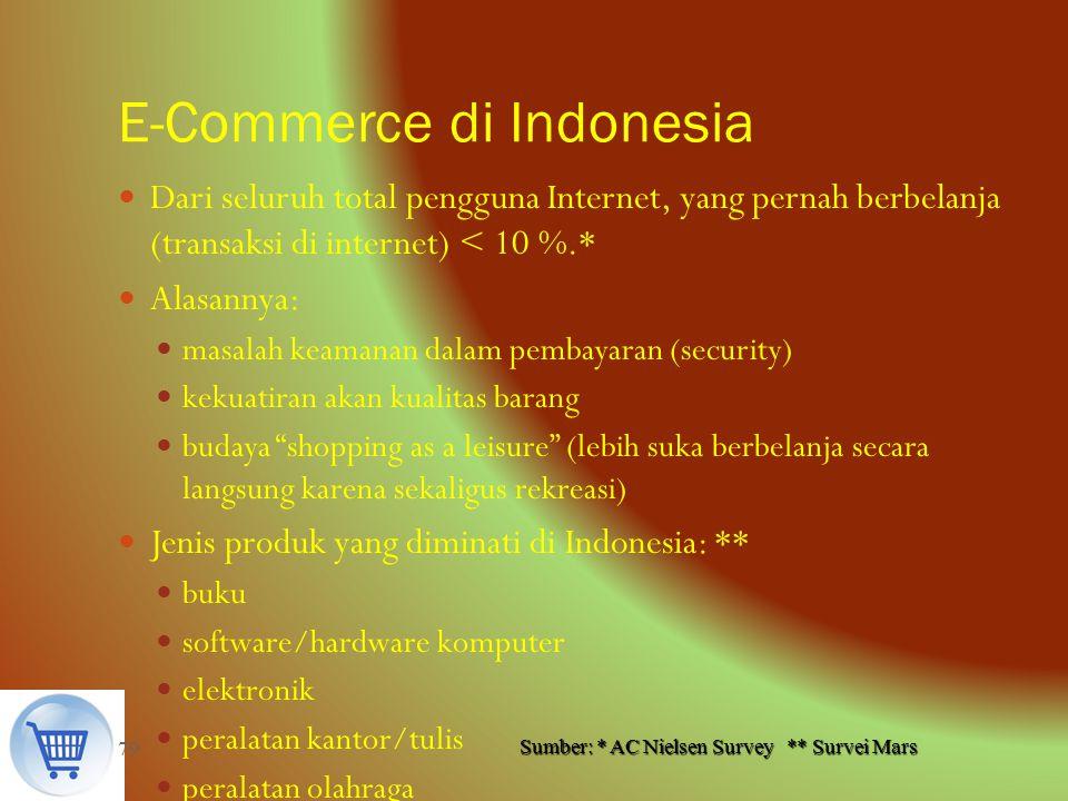 79 Sumber: * AC Nielsen Survey ** Survei Mars E-Commerce di Indonesia Dari seluruh total pengguna Internet, yang pernah berbelanja (transaksi di inter