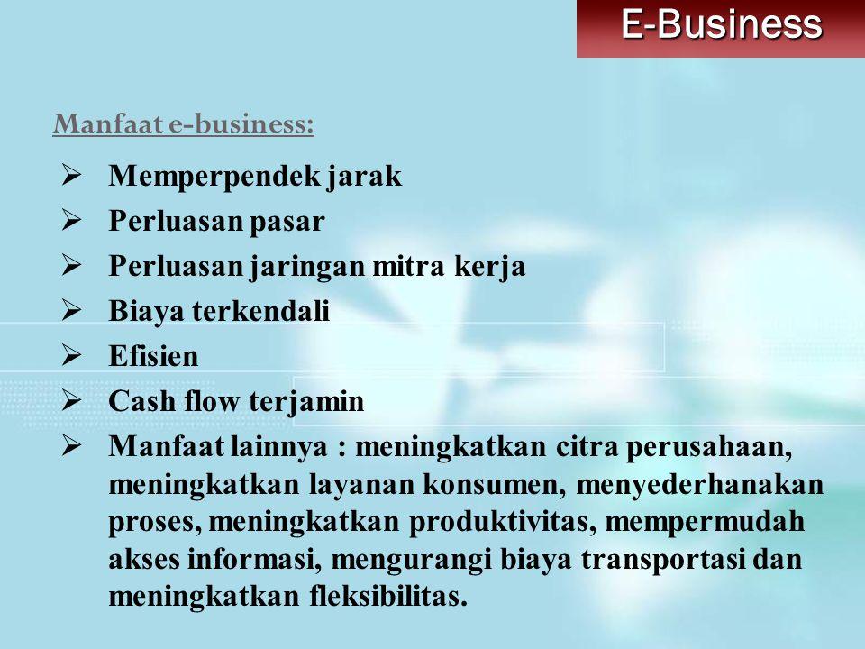 Manfaat e-business:  Memperpendek jarak  Perluasan pasar  Perluasan jaringan mitra kerja  Biaya terkendali  Efisien  Cash flow terjamin  Manfaa