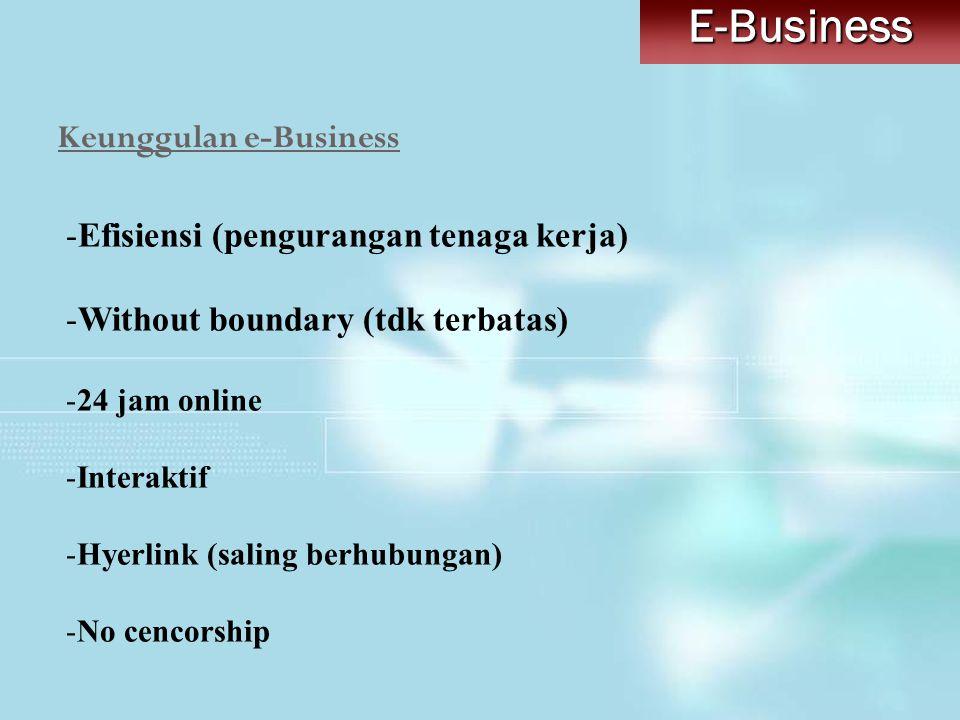 Keunggulan e-Business -Efisiensi (pengurangan tenaga kerja) -Without boundary (tdk terbatas) -24 jam online -Interaktif -Hyerlink (saling berhubungan)