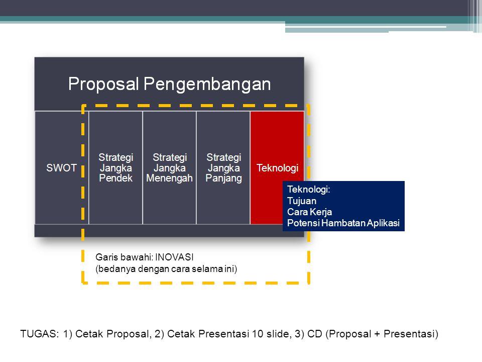 Teknologi: Tujuan Cara Kerja Potensi Hambatan Aplikasi Garis bawahi: INOVASI (bedanya dengan cara selama ini) TUGAS: 1) Cetak Proposal, 2) Cetak Prese