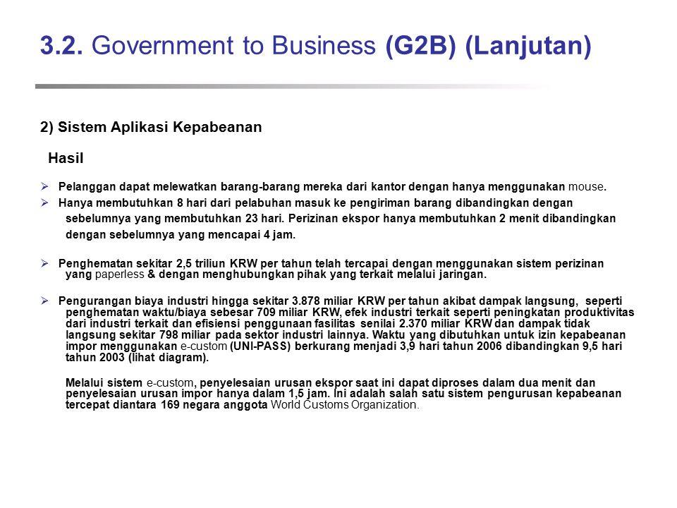 3.2. Government to Business (G2B) (Lanjutan) 2) Sistem Aplikasi Kepabeanan Hasil  Pelanggan dapat melewatkan barang-barang mereka dari kantor dengan