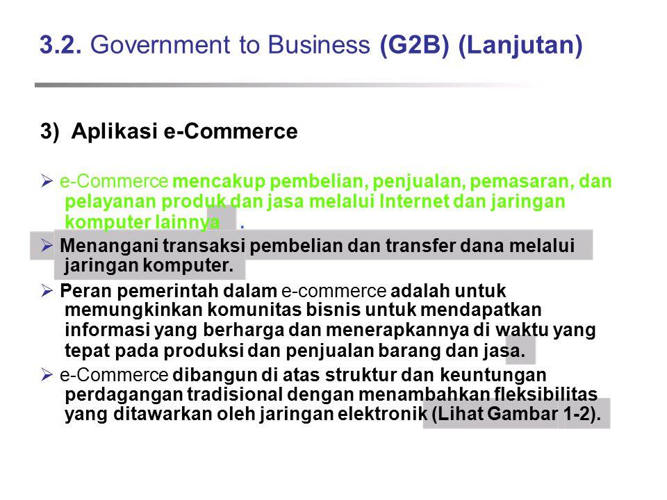 3.2. Government to Business (G2B) (Lanjutan) 3) Aplikasi e-Commerce  e-Commerce mencakup pembelian, penjualan, pemasaran, dan pelayanan produk dan ja