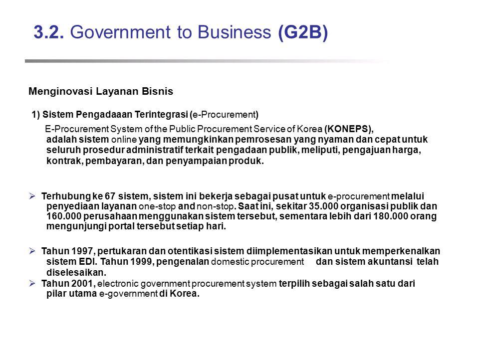 3.2. Government to Business (G2B) Menginovasi Layanan Bisnis 1) Sistem Pengadaaan Terintegrasi ( e-Procurement ) E-Procurement System of the Public Pr