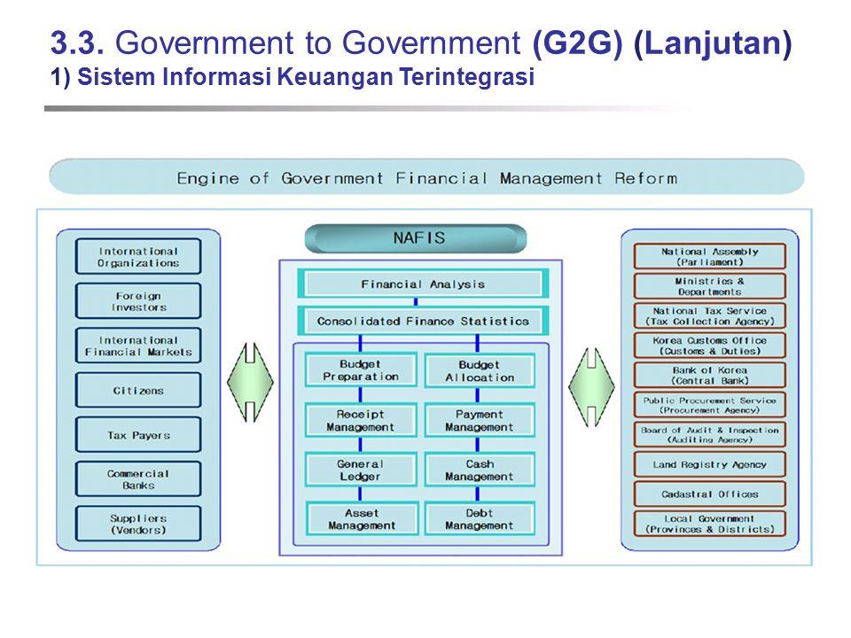 3.3. Government to Government (G2G) (Lanjutan) 1) Sistem Informasi Keuangan Terintegrasi 27