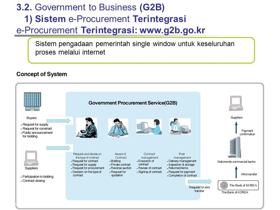 3.2. Government to Business (G2B) 1) Sistem e-Procurement Terintegrasi e-Procurement Terintegrasi: www.g2b.go.kr Sistem pengadaan pemerintah single wi