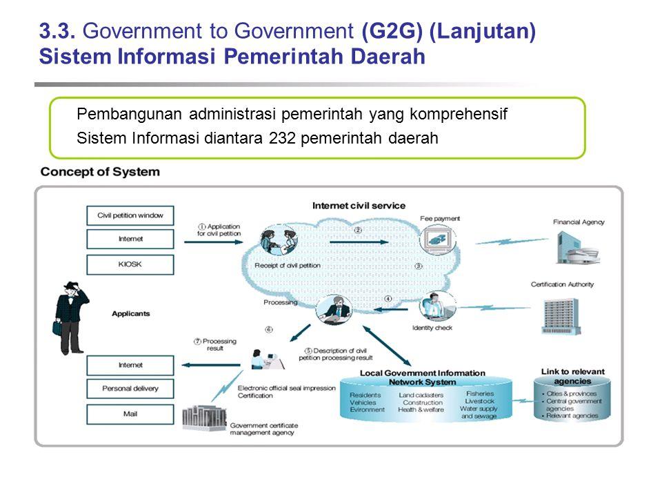 3.3. Government to Government (G2G) (Lanjutan) Sistem Informasi Pemerintah Daerah Pembangunan administrasi pemerintah yang komprehensif Sistem Informa