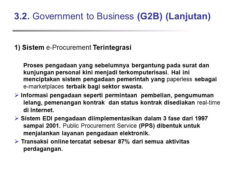 3.2. Government to Business (G2B) (Lanjutan) 1) Sistem e-Procurement Terintegrasi Proses pengadaan yang sebelumnya bergantung pada surat dan kunjungan