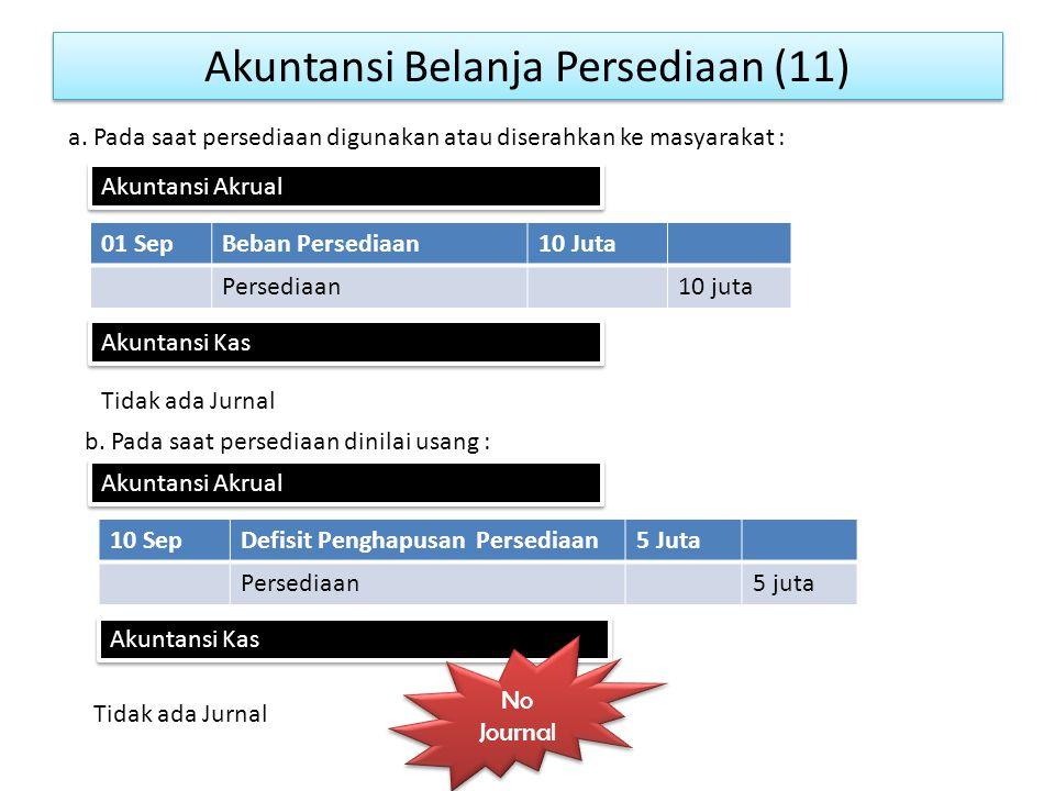 Akuntansi Belanja Persediaan (11) 01 SepBeban Persediaan10 Juta Persediaan10 juta a.