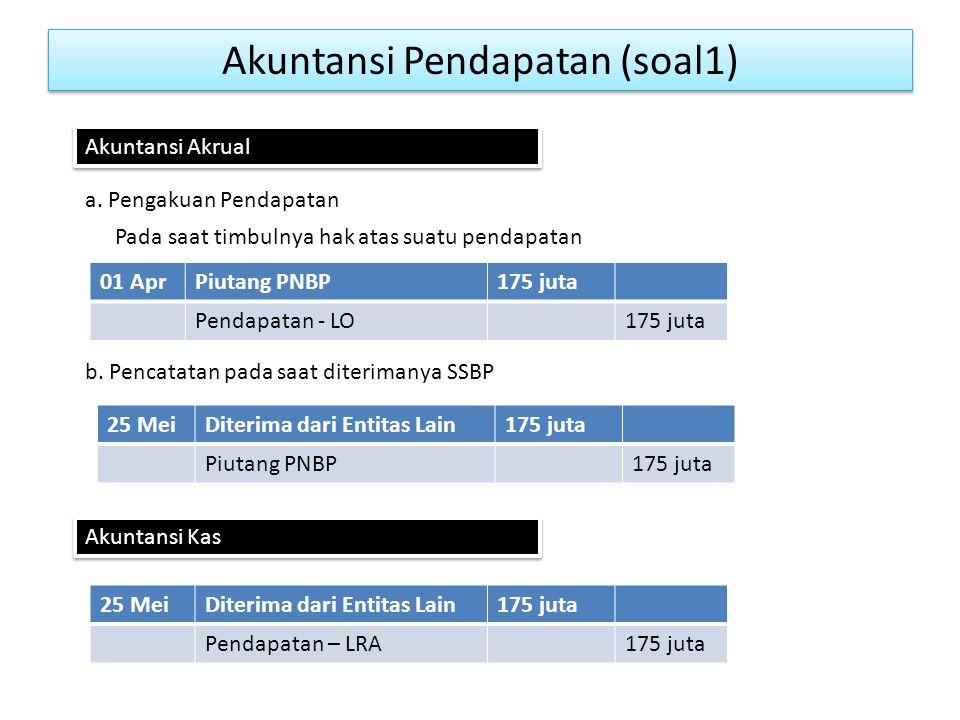 Akuntansi Pendapatan (soal 2) No Journal Akuntansi Akrual Akuntansi Kas No Journal
