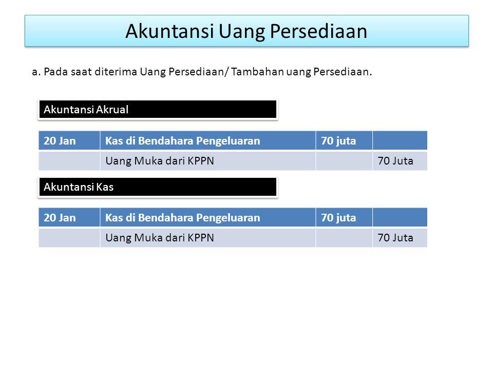 Akuntansi Uang Persediaan 20 JanKas di Bendahara Pengeluaran70 juta Uang Muka dari KPPN70 Juta a.
