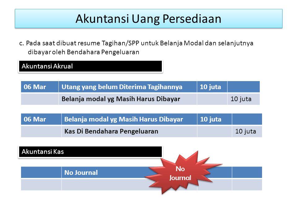 Akuntansi Uang Persediaan 06 MarUtang yang belum Diterima Tagihannya10 juta Belanja modal yg Masih Harus Dibayar10 juta c.