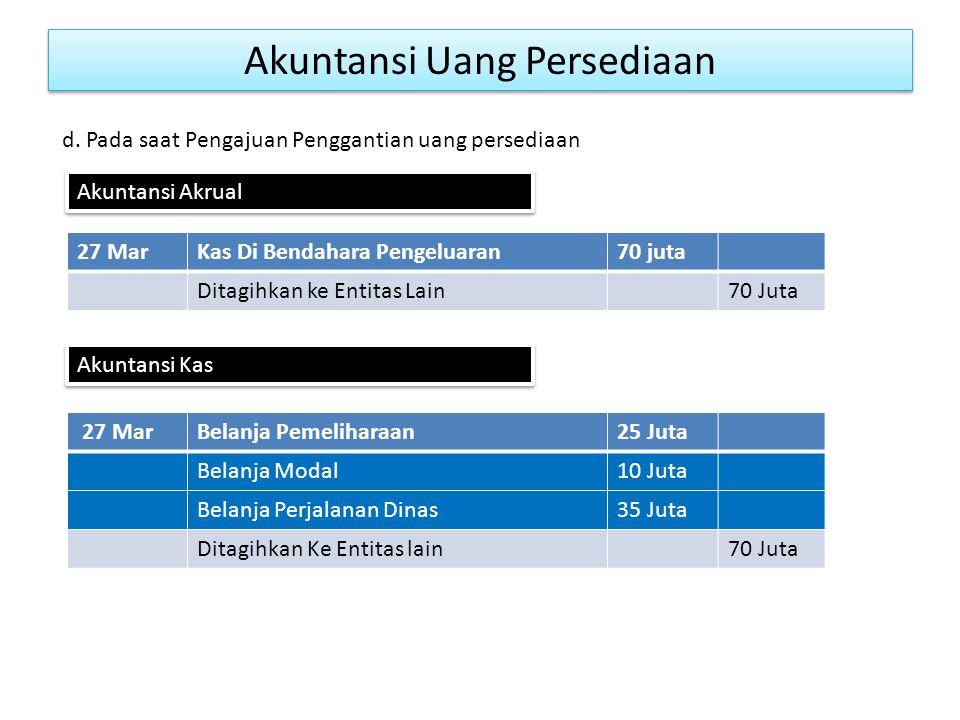 Akuntansi Uang Persediaan 27 MarKas Di Bendahara Pengeluaran70 juta Ditagihkan ke Entitas Lain70 Juta d.