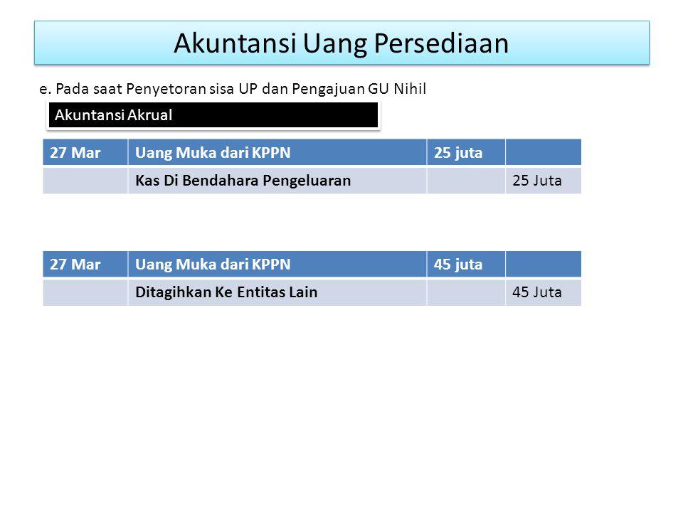 Akuntansi Uang Persediaan 27 MarUang Muka dari KPPN25 juta Kas Di Bendahara Pengeluaran25 Juta e.