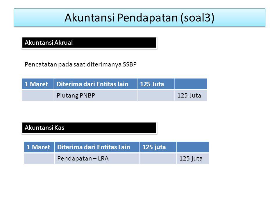 Akuntansi Pendapatan (soal3) 1 MaretDiterima dari Entitas lain125 Juta Piutang PNBP125 Juta Pencatatan pada saat diterimanya SSBP 1 MaretDiterima dari Entitas Lain125 juta Pendapatan – LRA125 juta Akuntansi Akrual Akuntansi Kas