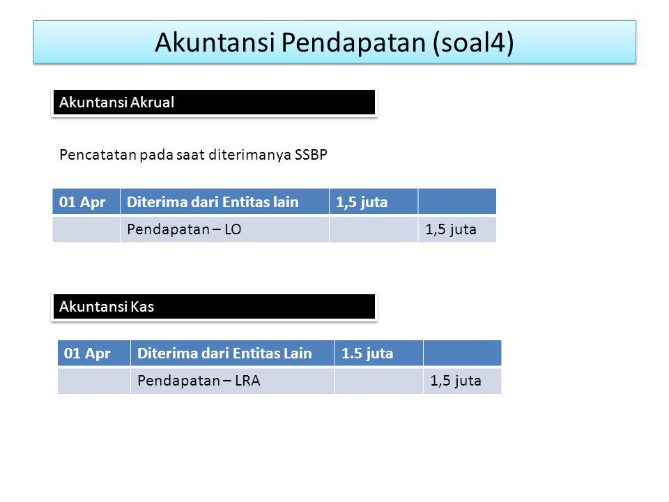 Akuntansi Pendapatan (soal4) 01 AprDiterima dari Entitas lain1,5 juta Pendapatan – LO1,5 juta Pencatatan pada saat diterimanya SSBP 01 AprDiterima dari Entitas Lain1.5 juta Pendapatan – LRA1,5 juta Akuntansi Akrual Akuntansi Kas