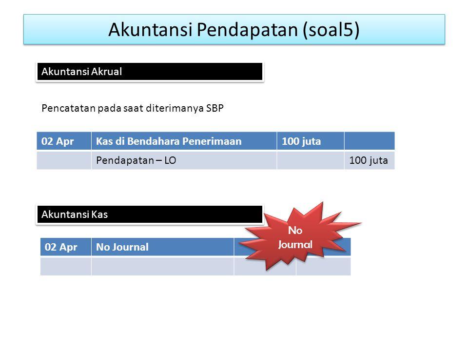 Akuntansi Pendapatan (soal 6) No Journal Akuntansi Akrual Akuntansi Kas No Journal