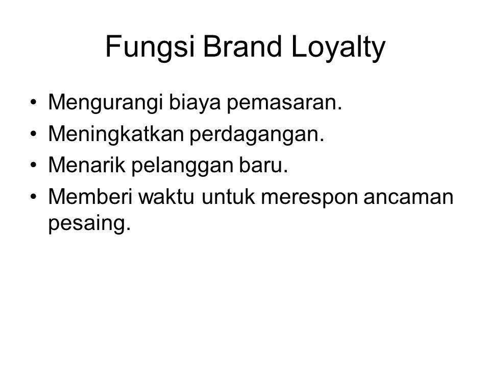 Fungsi Brand Loyalty Mengurangi biaya pemasaran. Meningkatkan perdagangan. Menarik pelanggan baru. Memberi waktu untuk merespon ancaman pesaing.