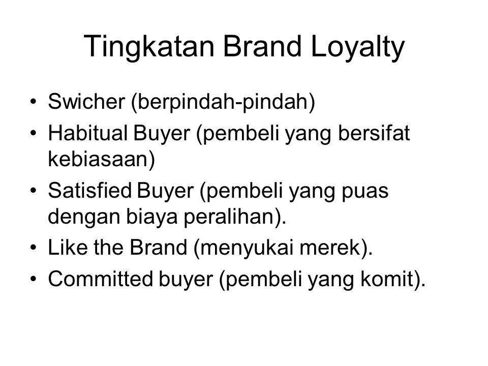 Tingkatan Brand Loyalty Swicher (berpindah-pindah) Habitual Buyer (pembeli yang bersifat kebiasaan) Satisfied Buyer (pembeli yang puas dengan biaya pe