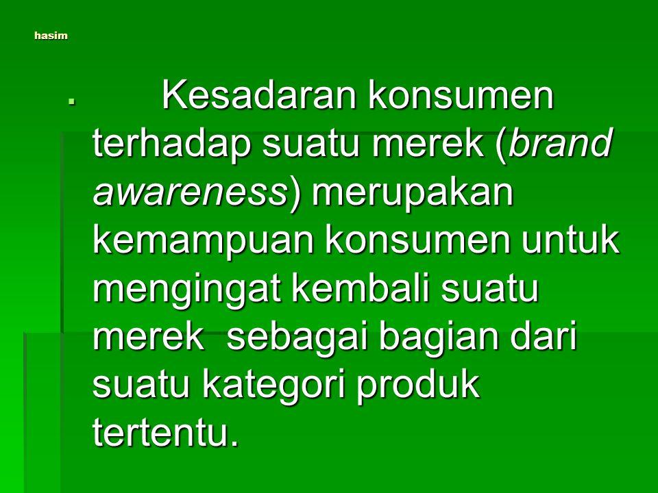 hasim  Kesadaran konsumen terhadap suatu merek (brand awareness) merupakan kemampuan konsumen untuk mengingat kembali suatu merek sebagai bagian dari