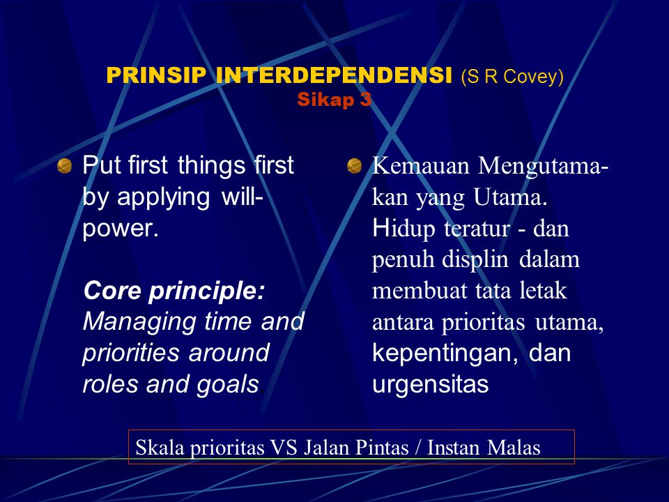 PRINSIP INTERDEPENDENSI (S R Covey) Sikap 3 Put first things first by applying will- power.