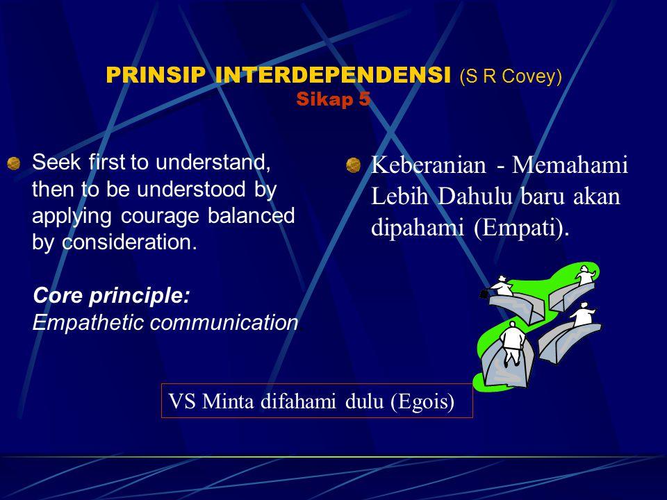 PRINSIP INTERDEPENDENSI (S R Covey) Sikap 6 Synergis.Kreativitas - Sinergisitas terciptanya keunggulan sinergis dari perbedaan atau persamaan.