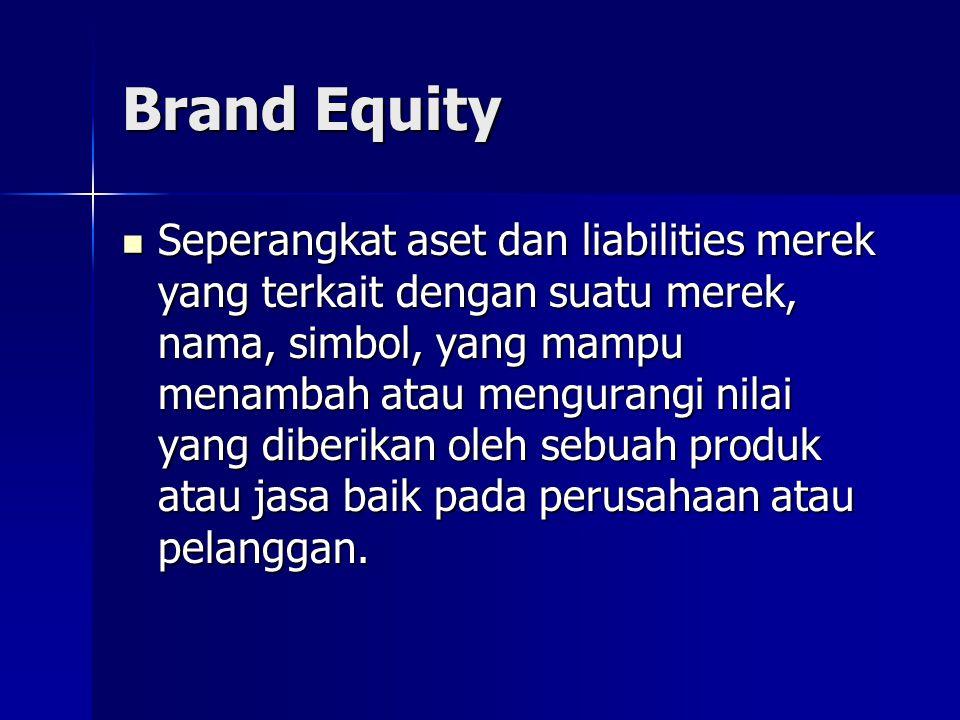 Brand Equity Seperangkat aset dan liabilities merek yang terkait dengan suatu merek, nama, simbol, yang mampu menambah atau mengurangi nilai yang diberikan oleh sebuah produk atau jasa baik pada perusahaan atau pelanggan.