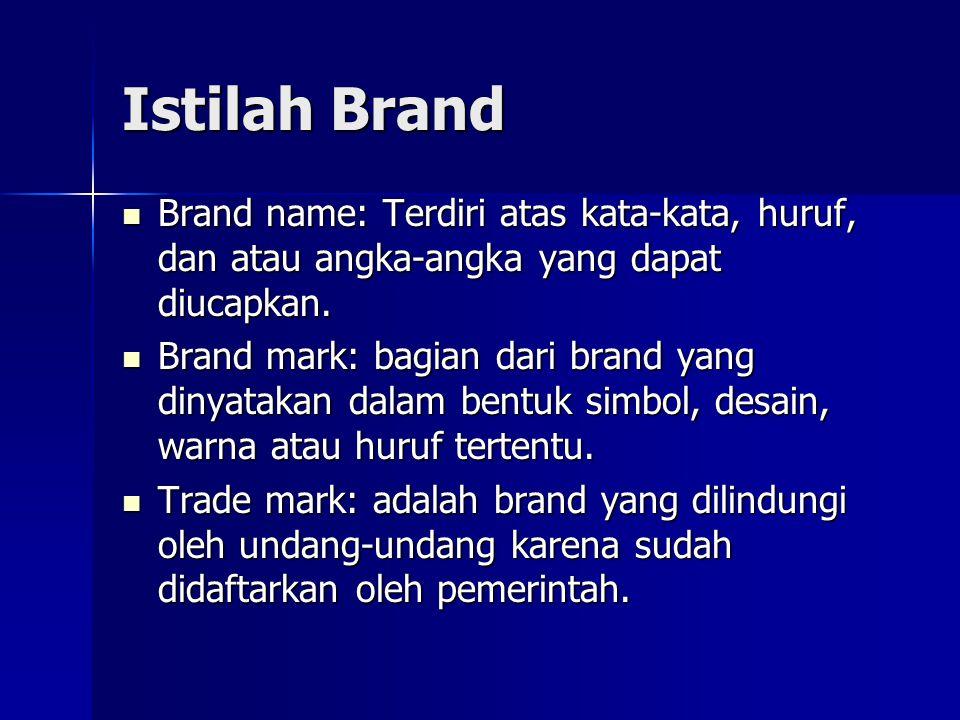 Istilah Brand Brand name: Terdiri atas kata-kata, huruf, dan atau angka-angka yang dapat diucapkan.