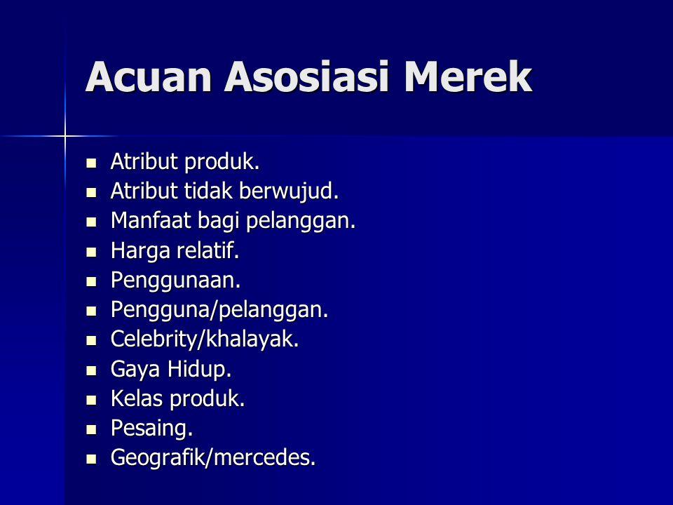 Acuan Asosiasi Merek Atribut produk. Atribut produk.