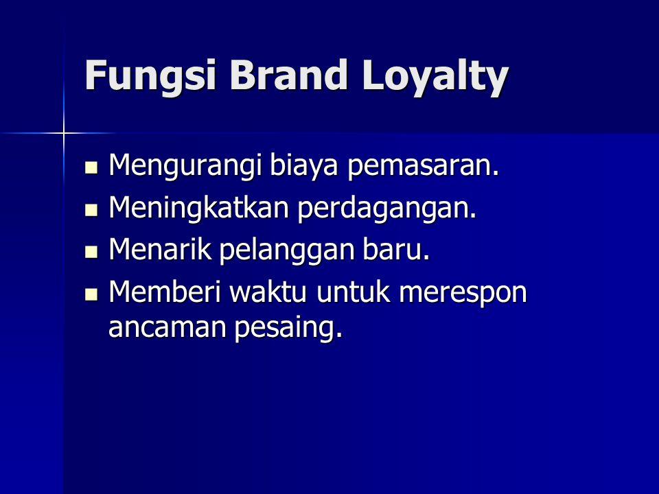 Fungsi Brand Loyalty Mengurangi biaya pemasaran. Mengurangi biaya pemasaran.