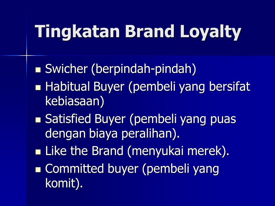 Tingkatan Brand Loyalty Swicher (berpindah-pindah) Swicher (berpindah-pindah) Habitual Buyer (pembeli yang bersifat kebiasaan) Habitual Buyer (pembeli yang bersifat kebiasaan) Satisfied Buyer (pembeli yang puas dengan biaya peralihan).