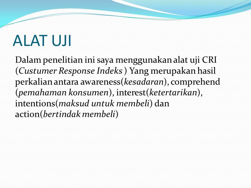 PT LG Electronics Indonesia Televisi LCD merk LG Promosi Personal Selling Sales Promotion AdvertisingPublic relation Direct Marketing Dimensi Efetifitas periklanan 1Kesadaran(Awareness) 2Pemahaman konsumen (comprehend) 3Ketertarikan (interest) 4Maksud untuk membeli (intentions) 5Bertindak membeli (Action) Media iklan yang digunakan: 1Televisi 2Radio 3Majalah 4Surat kabar 5Tabloid Analisis CRI model Hasil Analisis