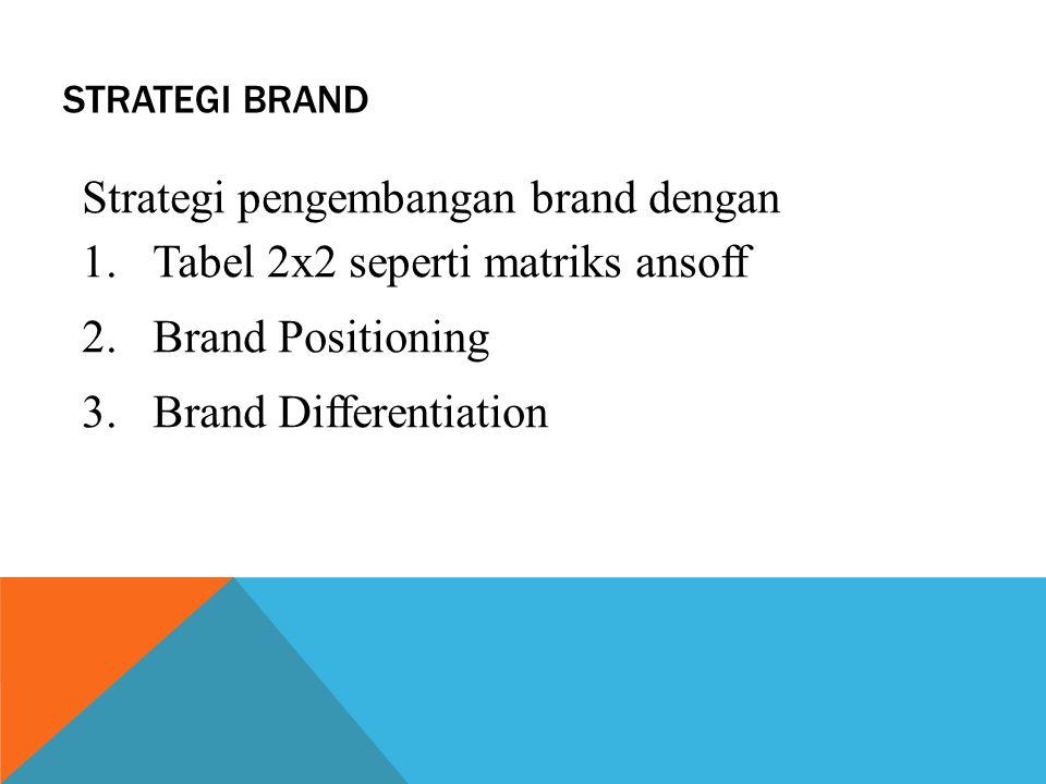 STRATEGI BRAND Strategi pengembangan brand dengan 1.Tabel 2x2 seperti matriks ansoff 2.Brand Positioning 3.Brand Differentiation