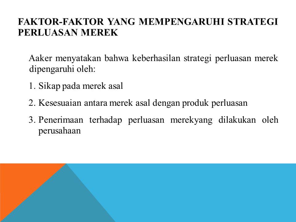 FAKTOR-FAKTOR YANG MEMPENGARUHI STRATEGI PERLUASAN MEREK Aaker menyatakan bahwa keberhasilan strategi perluasan merek dipengaruhi oleh: 1.Sikap pada m