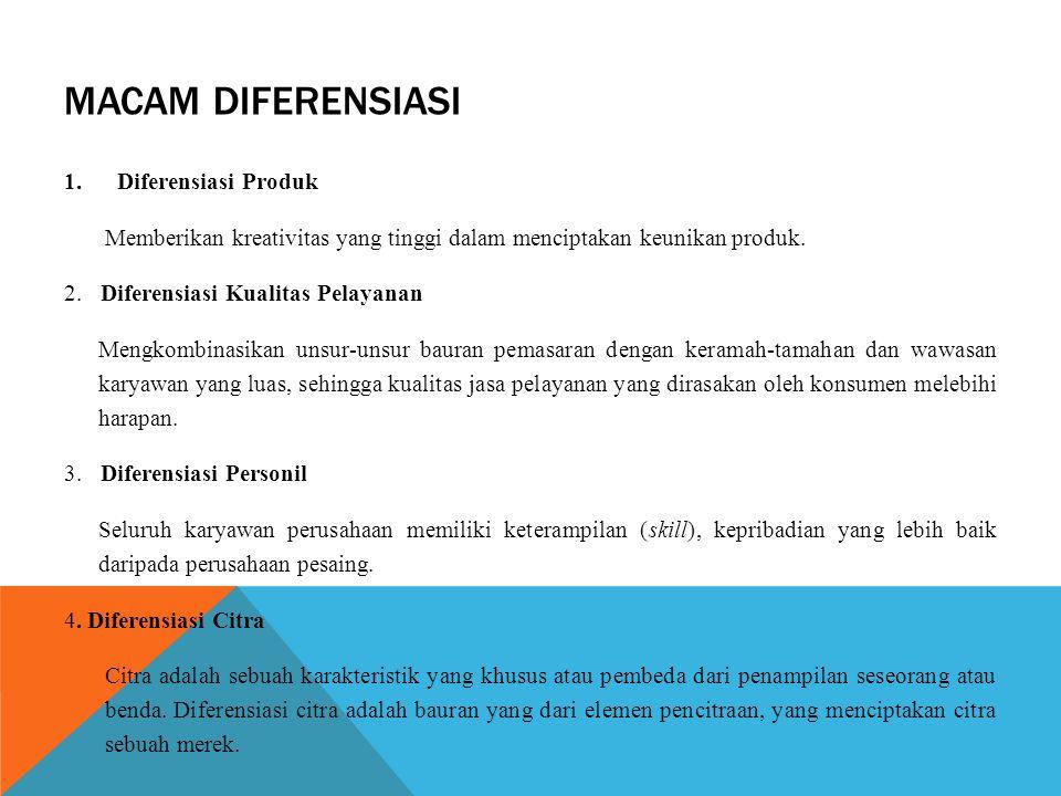 MACAM DIFERENSIASI 1.Diferensiasi Produk Memberikan kreativitas yang tinggi dalam menciptakan keunikan produk. 2.Diferensiasi Kualitas Pelayanan Mengk
