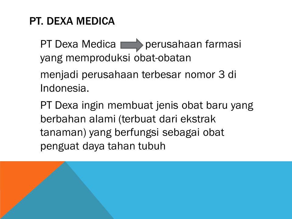 PT. DEXA MEDICA PT Dexa Medica perusahaan farmasi yang memproduksi obat-obatan menjadi perusahaan terbesar nomor 3 di Indonesia. PT Dexa ingin membuat