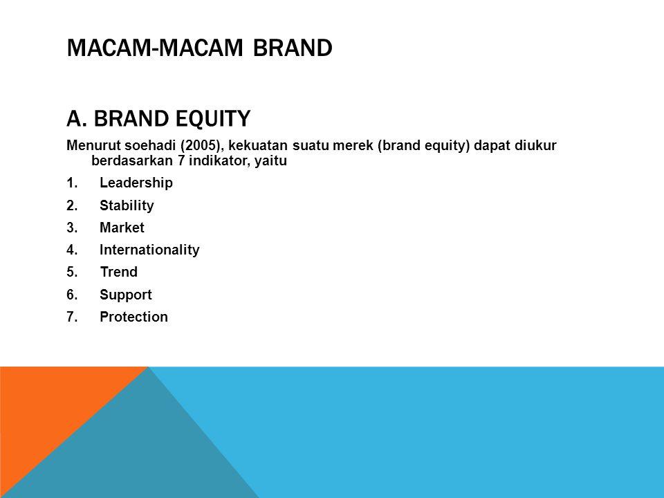 MACAM-MACAM BRAND A. BRAND EQUITY Menurut soehadi (2005), kekuatan suatu merek (brand equity) dapat diukur berdasarkan 7 indikator, yaitu 1.Leadership