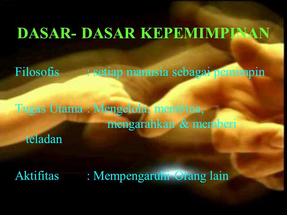 4. Kesadaran sosial (social awareness) · - Empati (emphaty) · - Orientasi pelayanan (service orientation) · - Mengembangkan orang lain (developing oth
