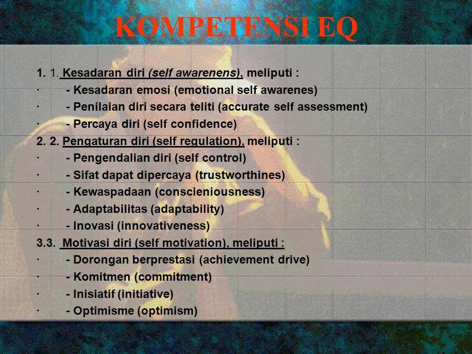 KOMPETENSI EQ 1.1.