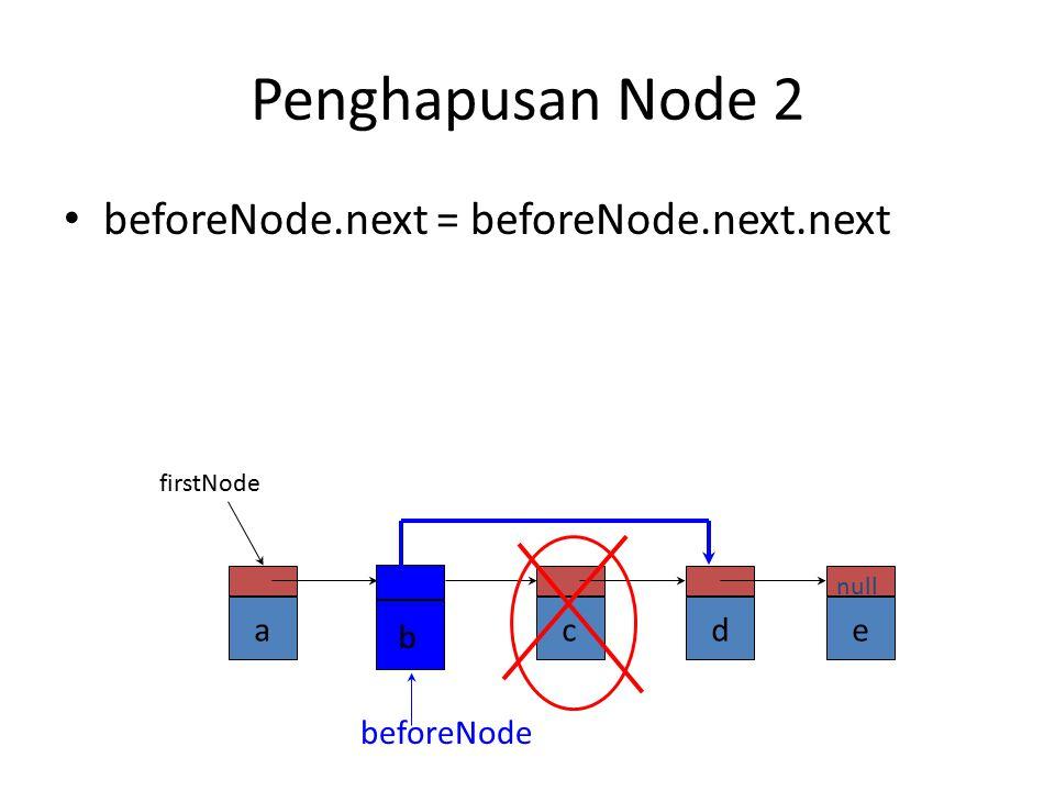 c c Penghapusan Node 2 Membutuhkan pointer bantu : BeforeNode, untuk menunjuk node sebelah kiri node yang akan dihapus. beforeNode=firstnode.next abcd