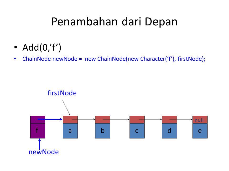 Pointer bantu : – newNode (menunjuk node yang akan ditambahkan) – beforeNode (menunjuk node pada index-1)