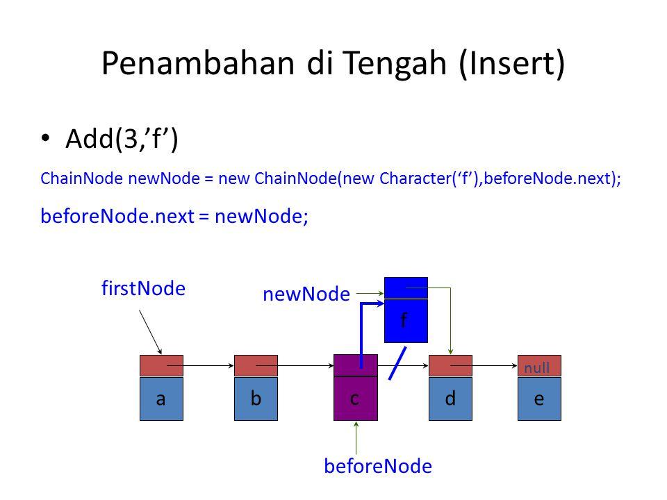 Penambahan dari Depan firstNode = newNode abcde null firstNode f newNode
