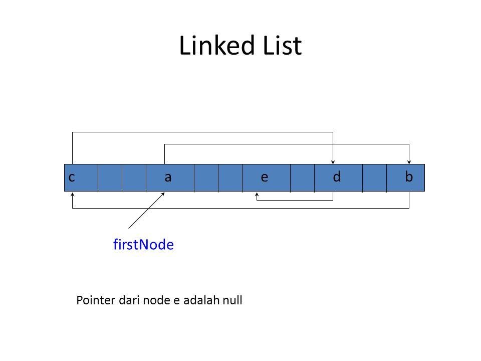 Penghapusan Node 2 Misal : Remove(2) abcde null firstNode Node yang akan dihapus