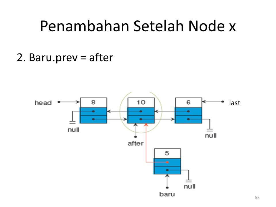 52 Penambahan Setelah Node x 1.Node after; after diarahkan ke posisi node 10, bisa dimulai dari head maupun last last