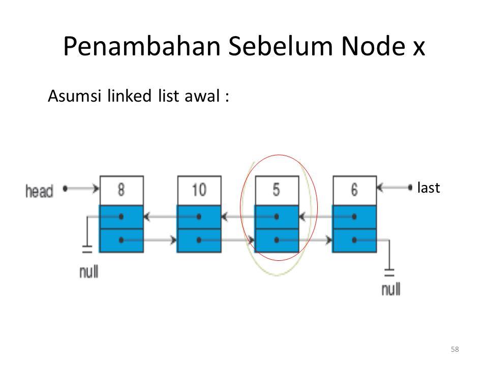 57 Penambahan Setelah Node x Hasil akhir : last
