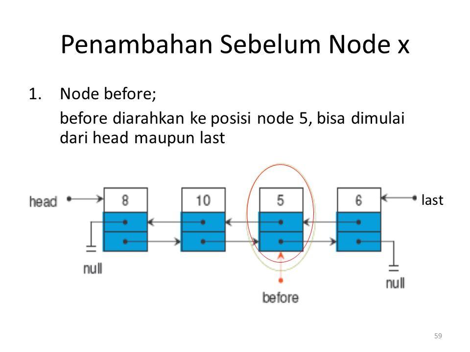 58 Penambahan Sebelum Node x Asumsi linked list awal : last