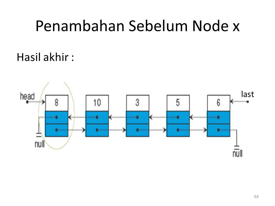 63 Penambahan Sebelum Node x 5. before.prev = Baru last
